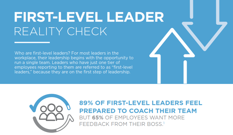 Infographic: First-Level Leaders Reality Check